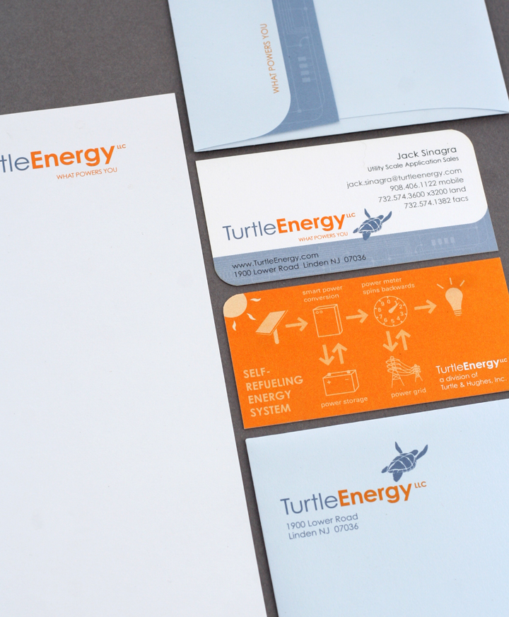 TurtleEnergy Business Material