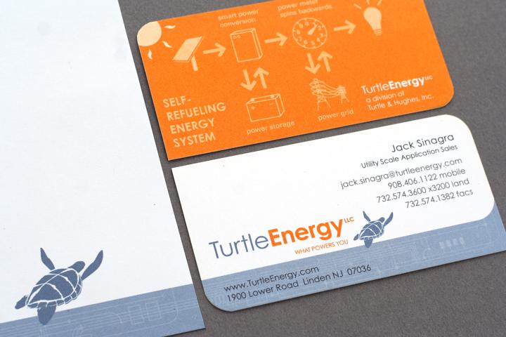 TurtleEnergy Business Material