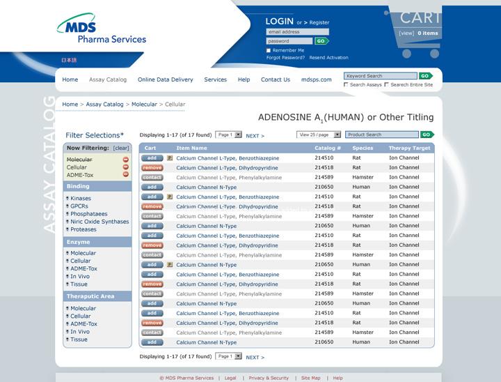 MDS Pharma Website